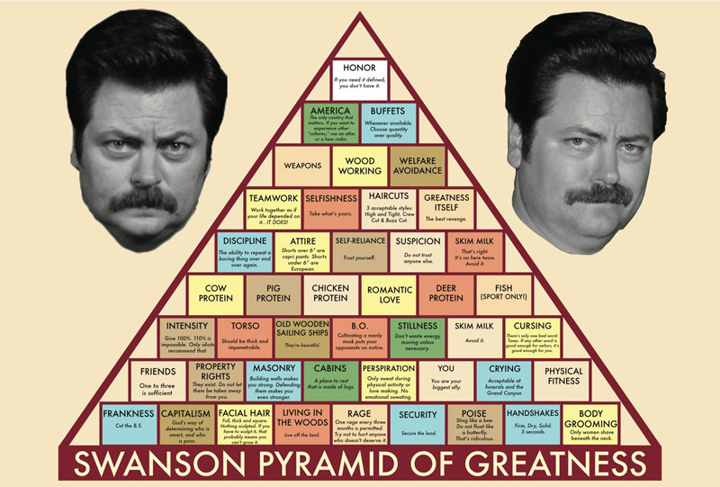 Swanson Pyramid of Greatness | Infographic
