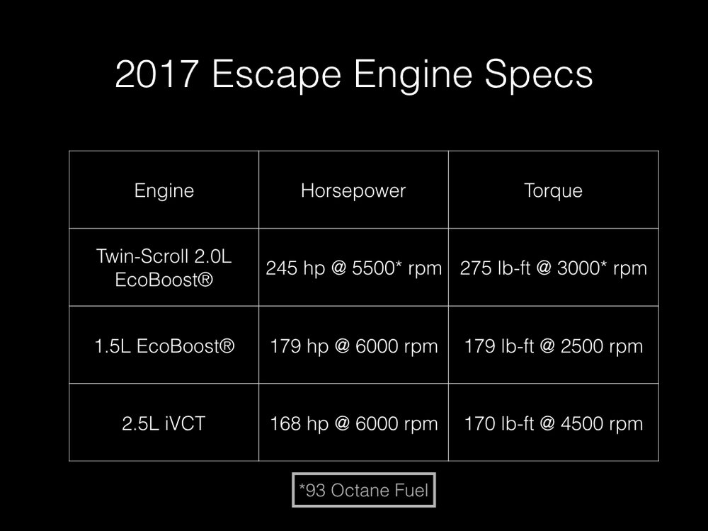 2017 Escpae Engine Specs.001.jpeg