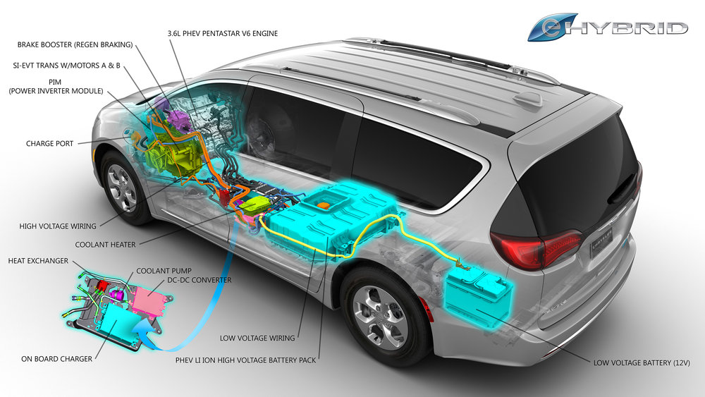 2017 Chrysler Pacifica Hybrid Minivan,  Photo courtesy of Fiat Chrysler Automobiles