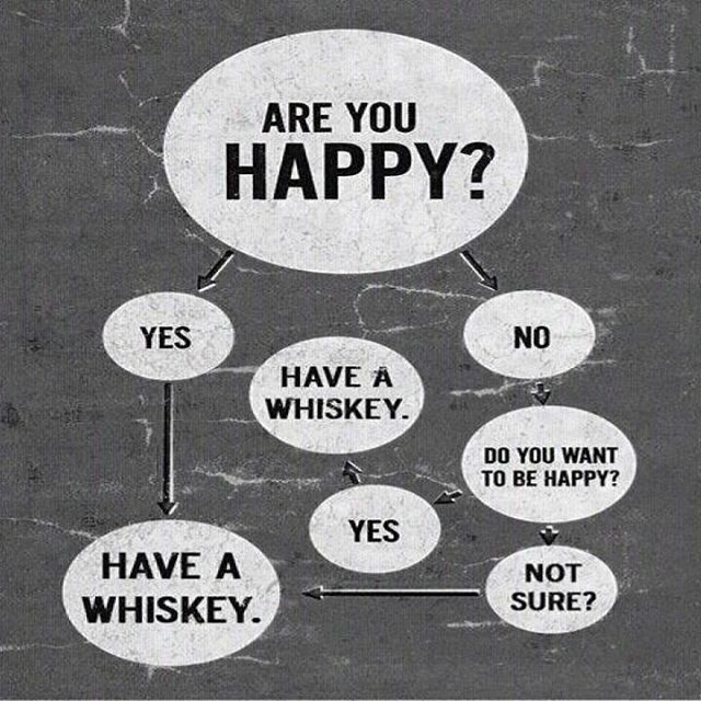Whiskey Wednesday specials ALL DAY! $5 Jim 🥃 Jack 🥃 Jamo 🥃  DJ starts up @ 9pm  #areyouhappy #everywednesday #whiskeywednesday #osidepier #downtowno