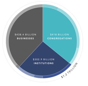 pie-chart-religion-value