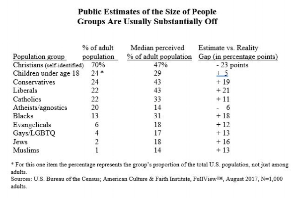 us-population-groups