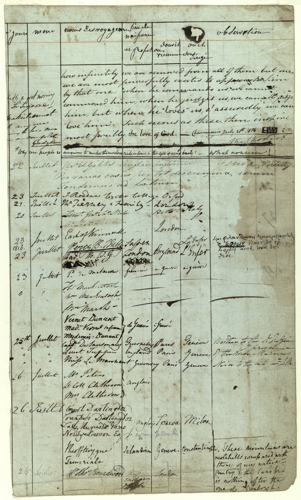 "Photograph of the actual hotel register in which Shelley asserted he was ""lover of humanity, democrat and atheist."""