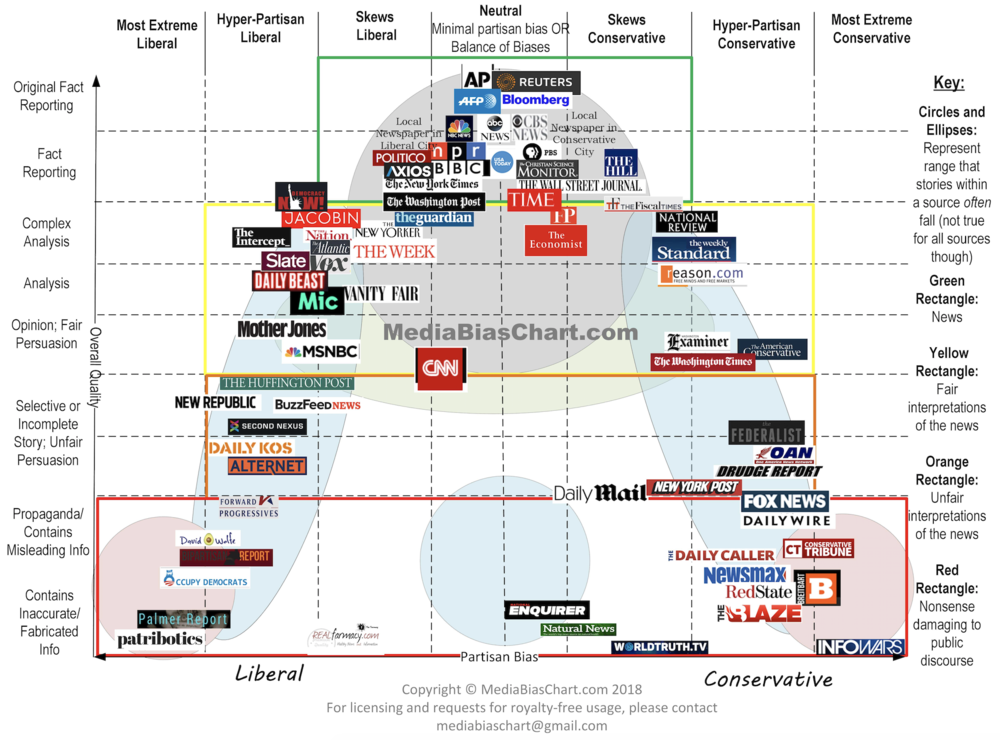 marketwatch media outlets