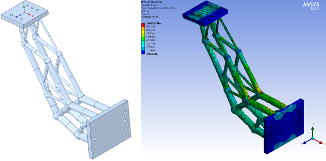 LimitState:FORM v3.0 integrates seamlessly with ANSYS Mechanical