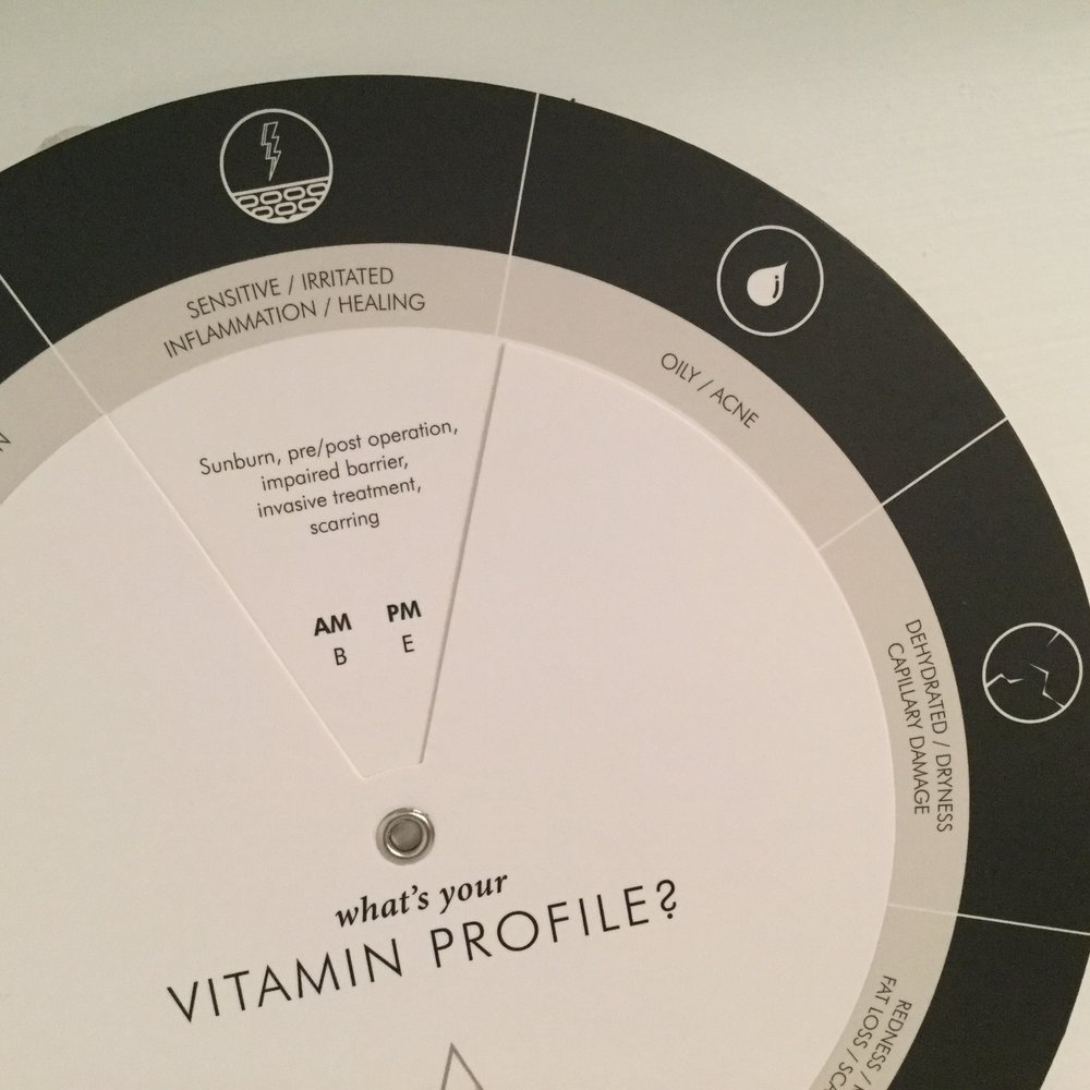 Pick your key skincare concern, and the wheel will suggest the best combinations of vitamin serums