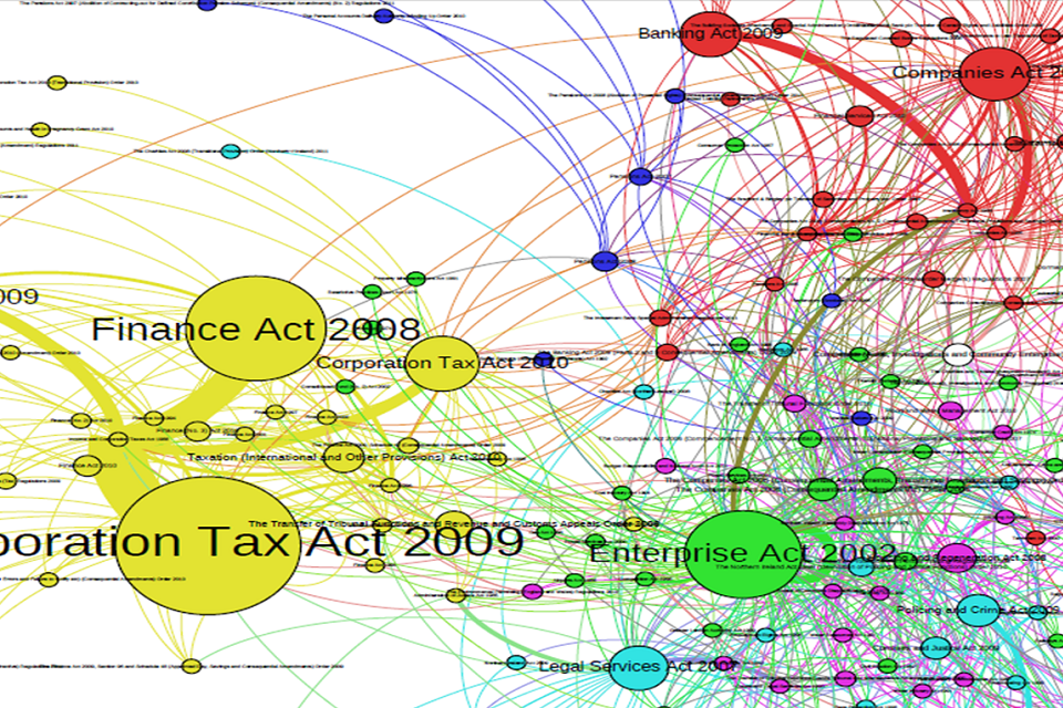 John Sheridan's visualisation of the interconnectedness of one piece of UK legislation (the Companies, Audit, Investigations and Community Enterprise Act 2004)