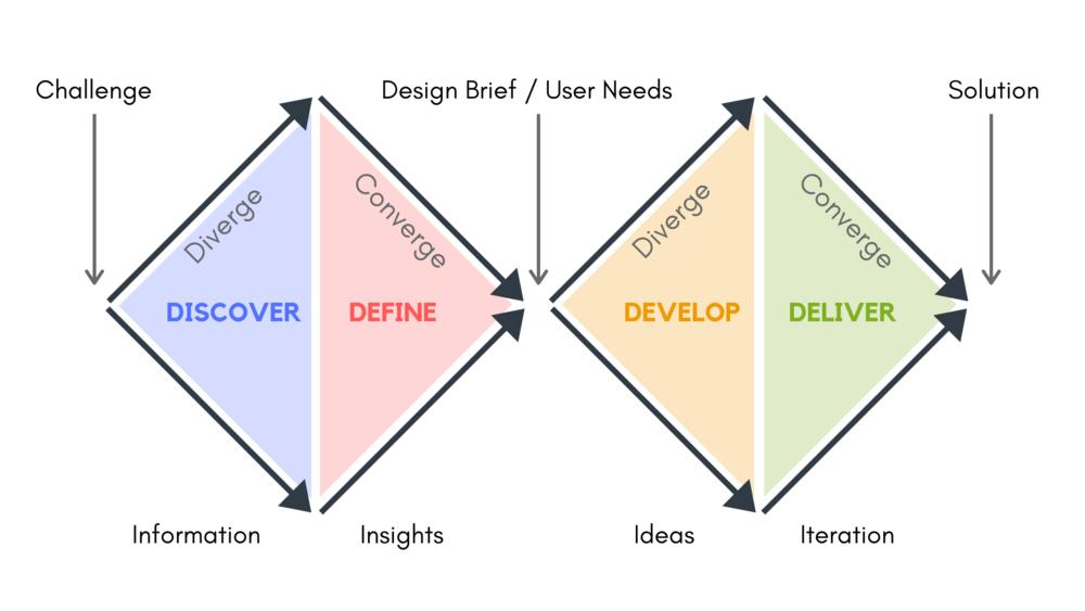Legal Design - framework.png