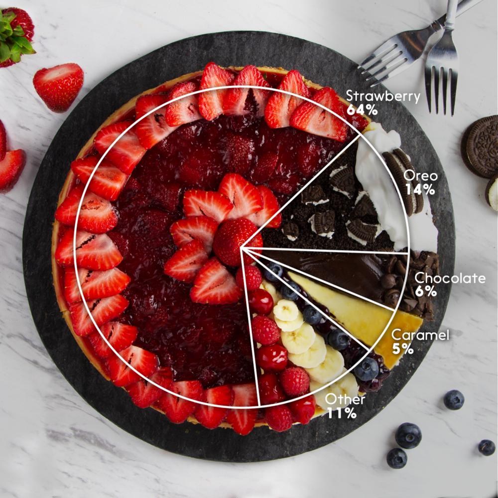 SEM_Dessert_Cheesecake_0002_7.png