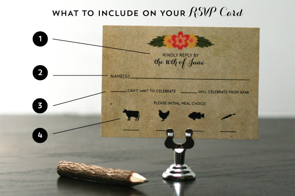 Reply Card Wording Carte Blanche Design