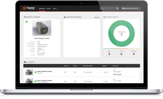 Sigsense predictive analytics real-time monitoring dashboard