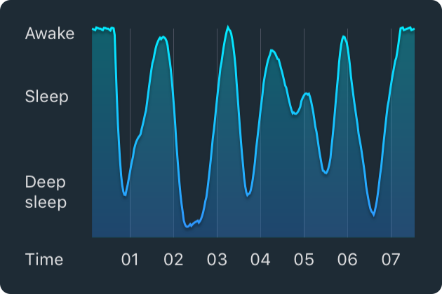 sleepcycle_regular_sleep.png