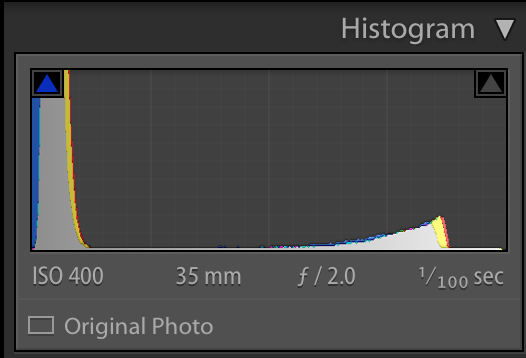 Most of the pixels can be found on the left side of the histogram, although there are a few on the ride side due to the presence of the white object. If I printed this image, the blue tones in the black would not print properly, since the blue pixels are touching the side of the histogram and the triangle on the left side is blue.