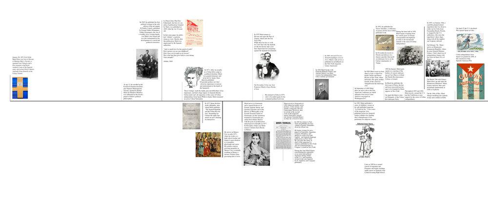 01. Martí timeline_small (1).jpg