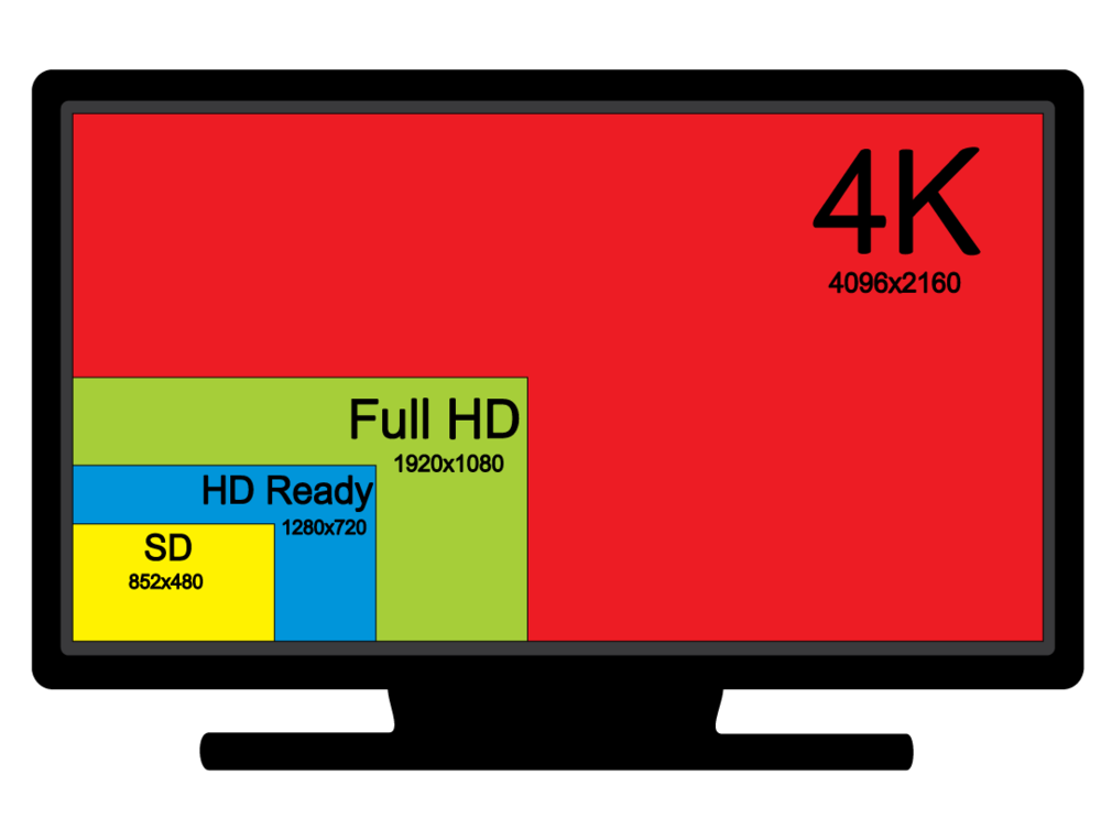 4K-resolution-differences
