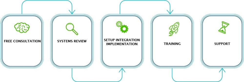 matax_integrator.png