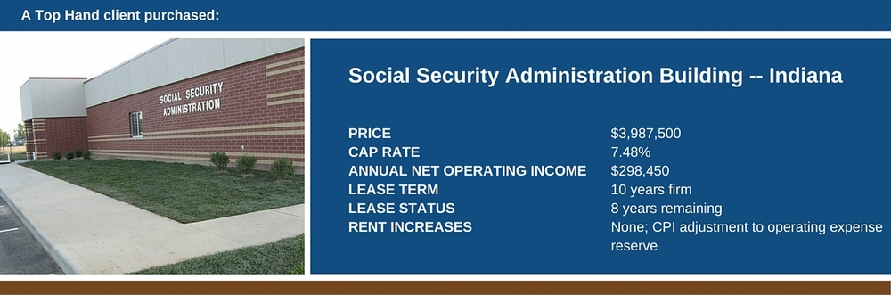 Social Security Administration building - Indiana federal property investment