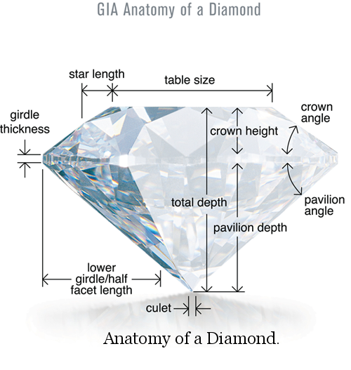 Cut-Anatomy-of-Diamond.png