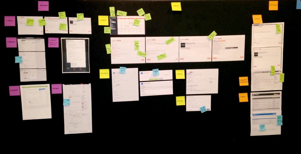 Research Flow Board