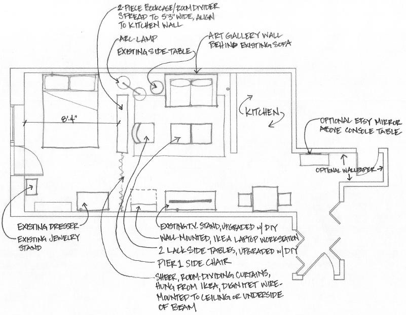 Cindy Furniture Plan