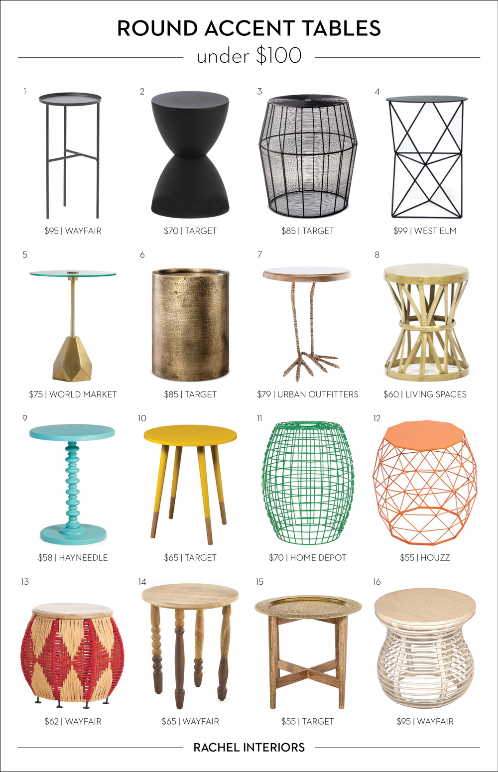 accent tables.png