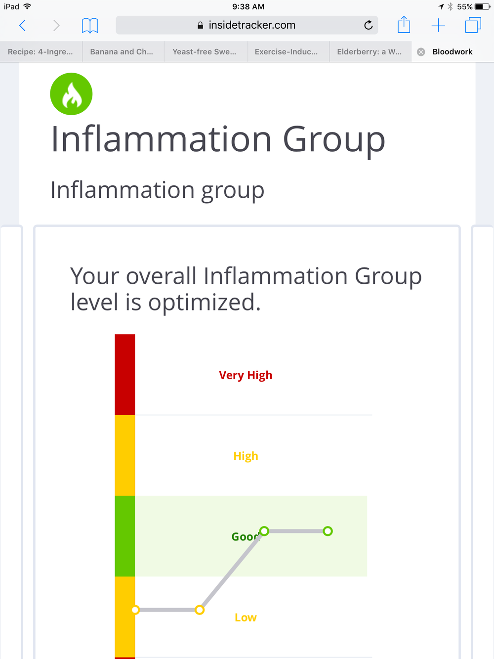 InsideTracker Example
