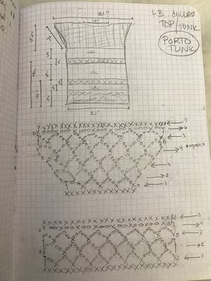 Write That Pattern How To Write A Crochet Pattern Stitch Hustle