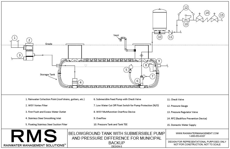 RMS--BELOWGROUND-RAINWATER-HARVESTING-DESIGN-6.jpg