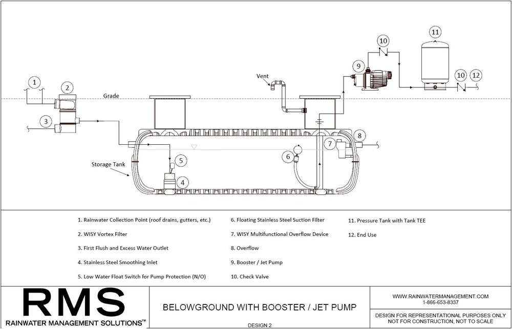 RMS--BELOWGROUND-RAINWATER-HARVESTING-DESIGN-2.jpg