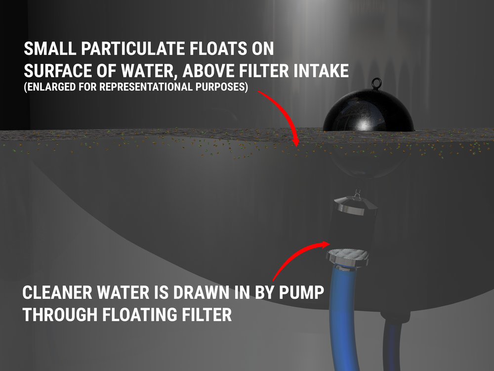 Step 3: Floating Filter - The third step in the WISY 4-Step System is the floating filter, which draws water in to the pump from below the surface level to avoiding taking in any small particulate that may be floating.