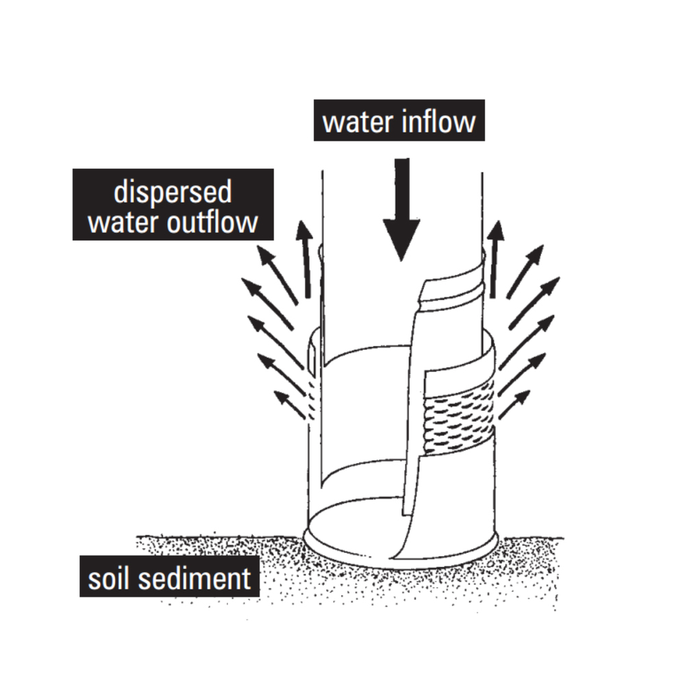 By use of... - the smoothing inlet, the rainwater is directed upwards and away from the bottom of the tank as it enters