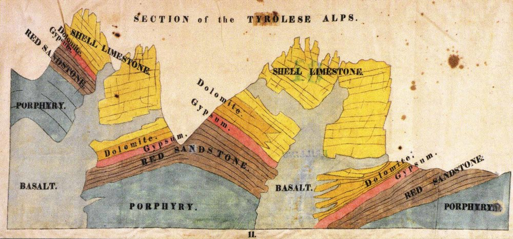 Section of the Tyrolese Alps,  1828-40