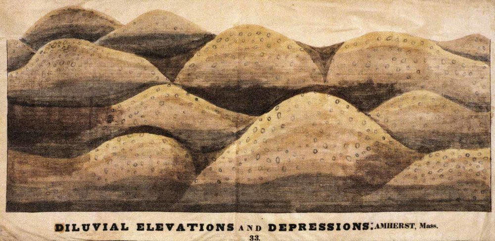 Diluvial Elevations…,  1828-40