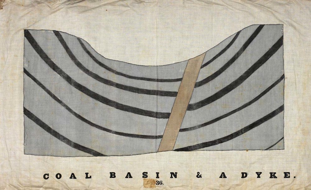 Coal Basin &…,  1828-40