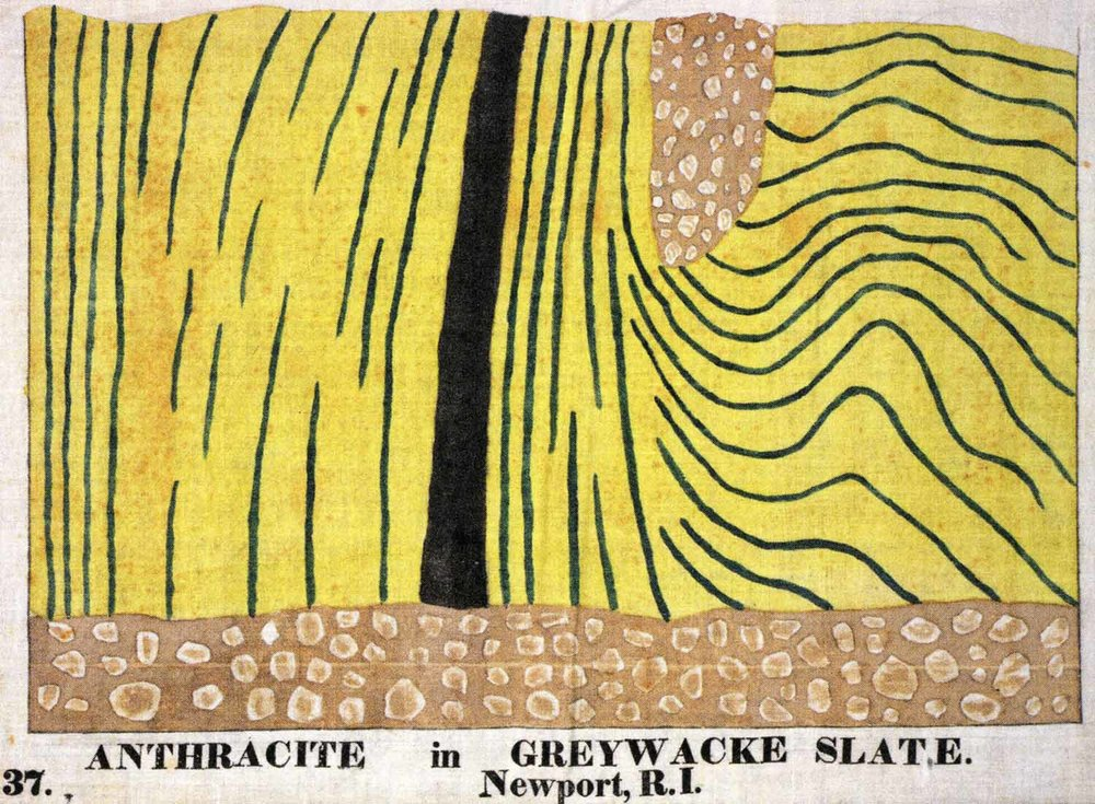 Anthracite in Greywacke…,  1828-40