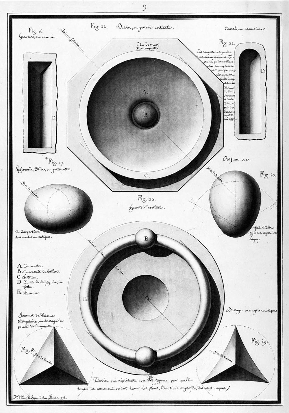 Recess, channel, spheroid, olive…  (1778)