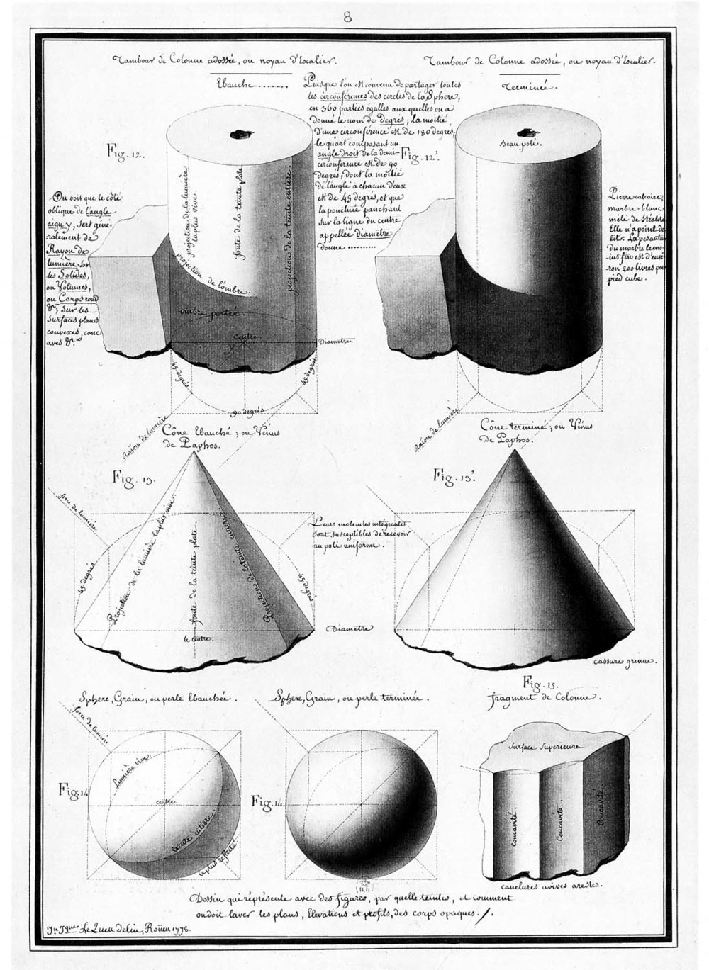 Columns, cones, spheres…  (1778)