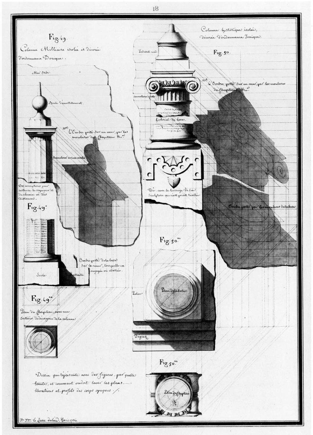 Freestanding military column Doric order, Ionic order…  (1784)