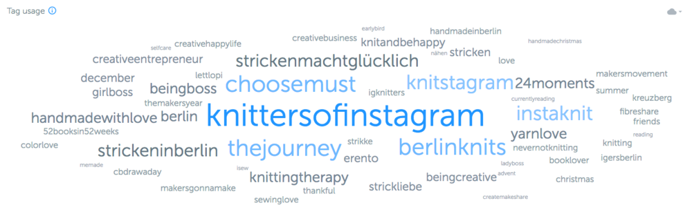 The hashtags I use most frequently.
