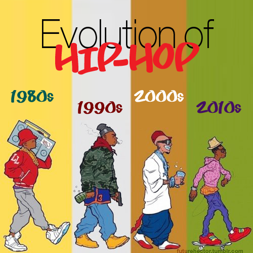 EVOLUTION IN STYLE. HIP HOP OVER THE YEARS. FUNNY.