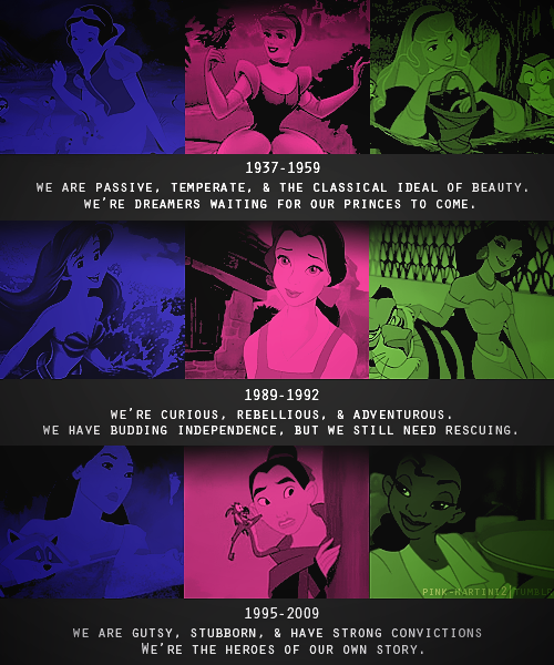 pink-martini :       The Evolution of Female Stereotypes through the Disney Princesses