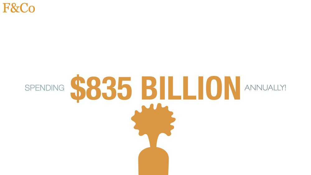 4 FCC spending.jpg