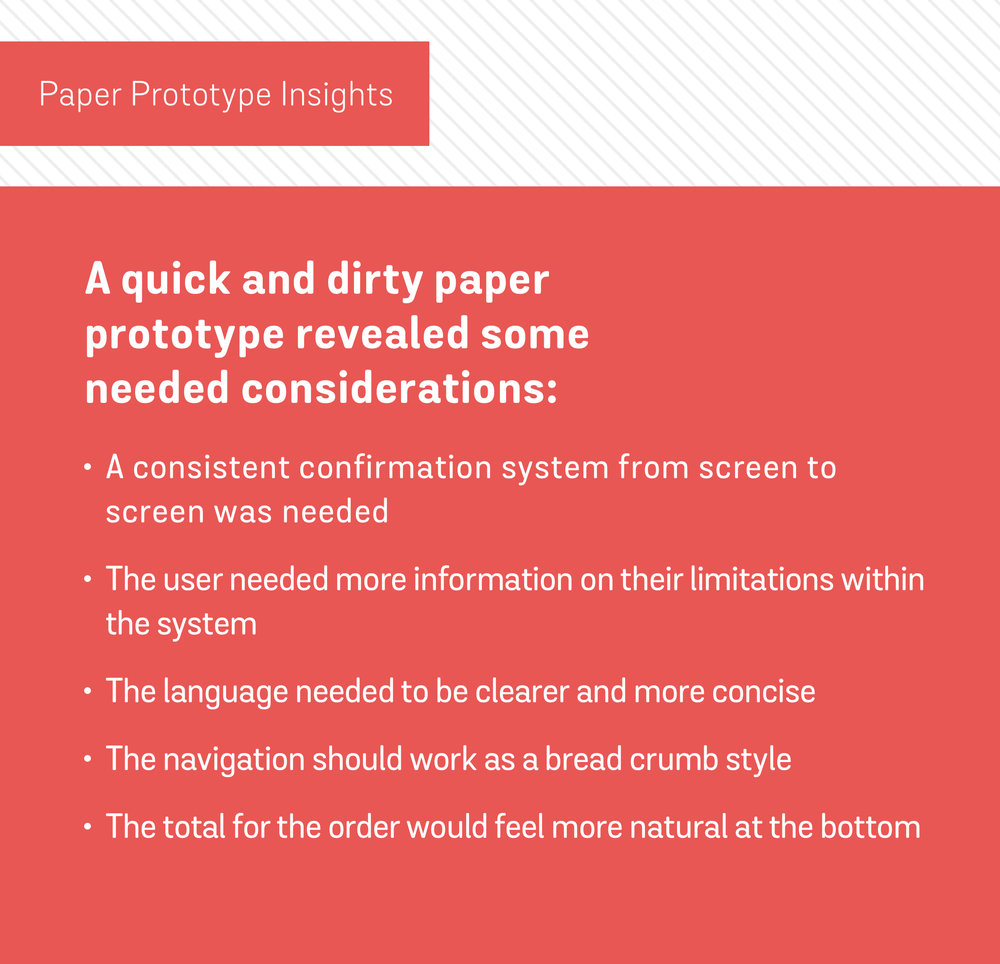 12Paper Prototype Insights@2x.jpg