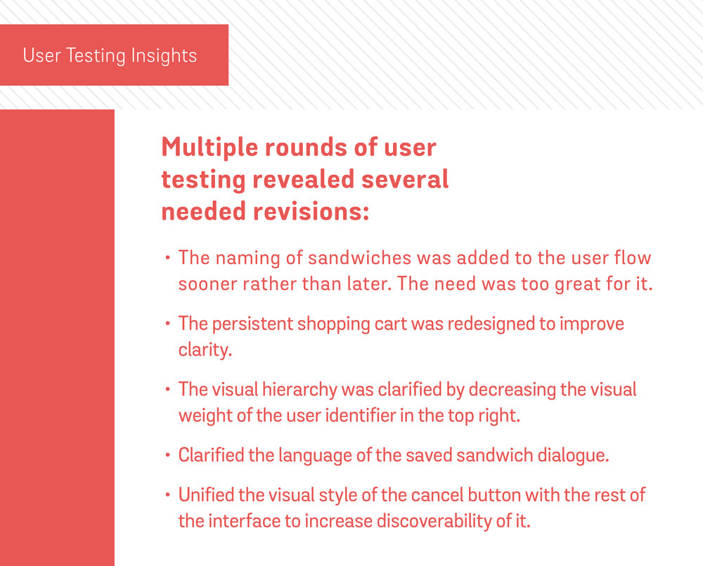 15User testing Insights@2x.jpg