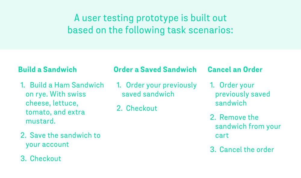 16User Task Scenarios@2x.jpg