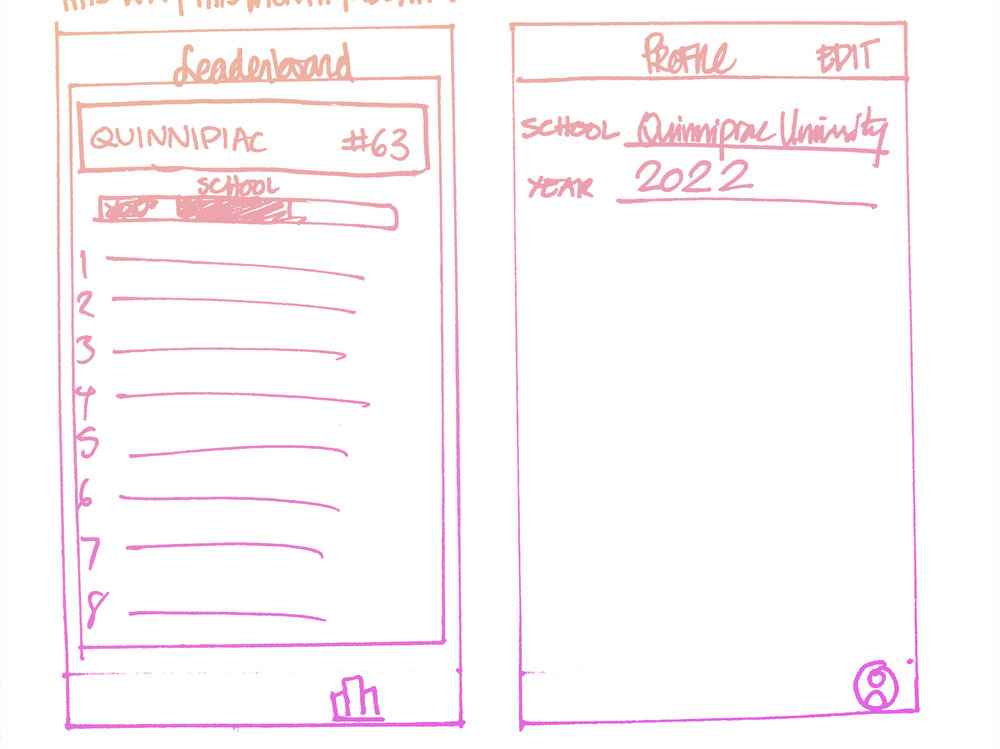 Leaderboard and Profile.  These sketches show discarded ideas such as the leaderboard main page and a college-based profile page.