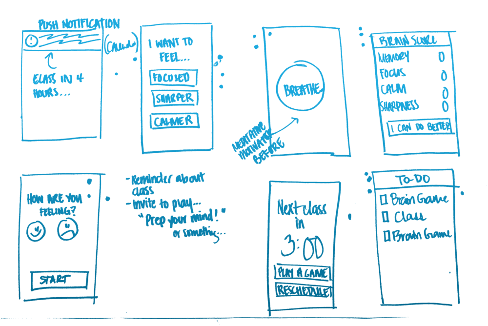 01 Ideation:  using the  Crazy 8  method and  dot voting
