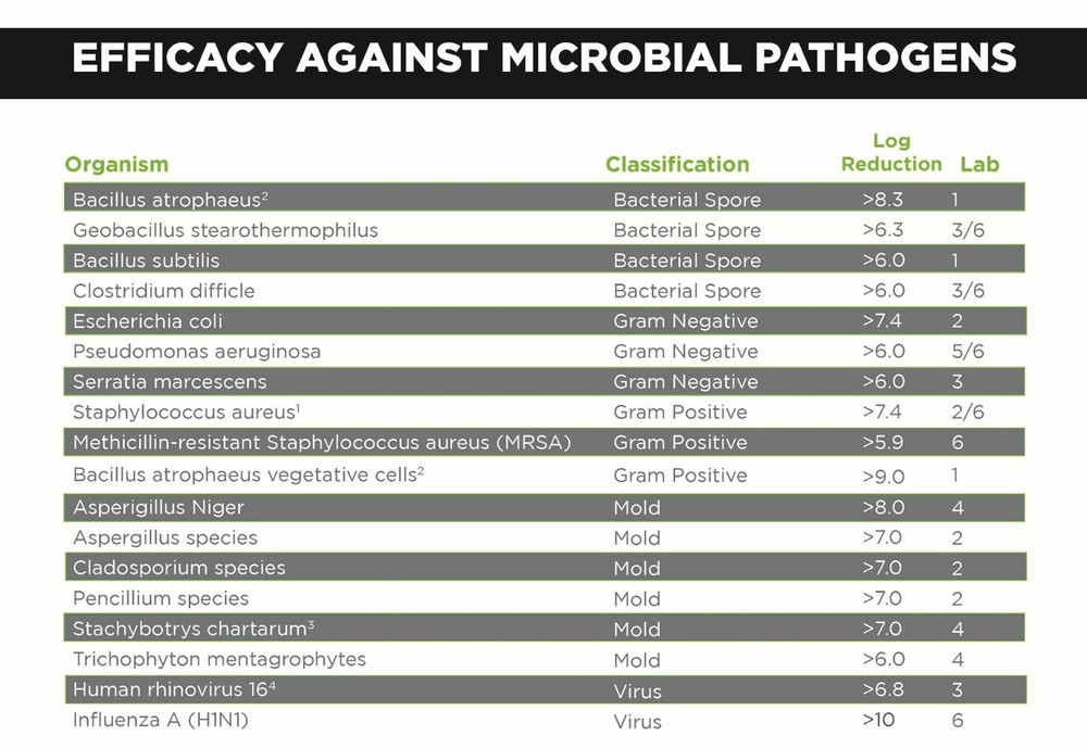 Pathogens 1.jpg