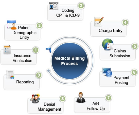 billing 4.jpg