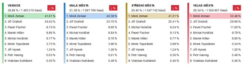wyniki wyborów w miejscowościach.png